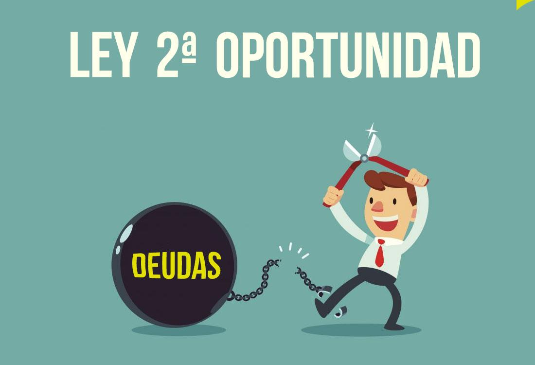 Murcia y la Ley de la Segunda Oportunidad